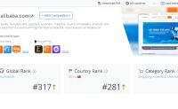 SimilarWeb入门教程——竞争对手营销战略大起底!
