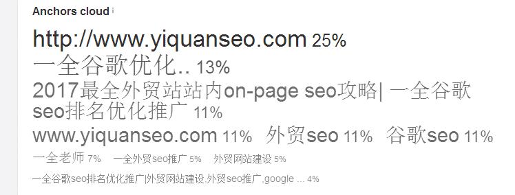 我是如何把网站做到谷歌首页的?【详细流程和操作细节】